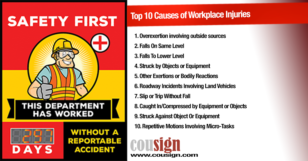 causes of workplace accident Serious workplace injuries are far too common and there are a range of  within your workplace – the ones with the potential to cause harm.