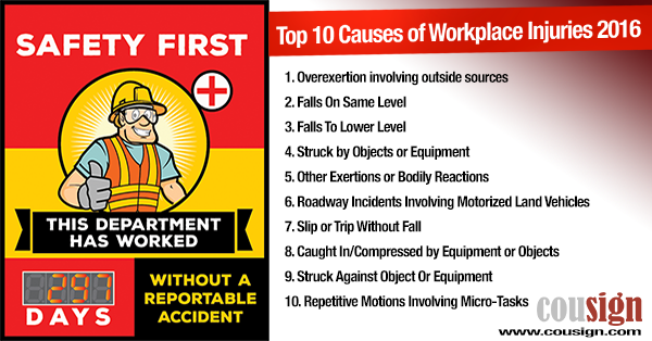 Top 10 Causes of Workplace Injuries