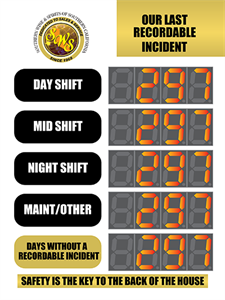 Picture of Custom Days Without An Accident Sign with Five Large Counters (48Hx36W)