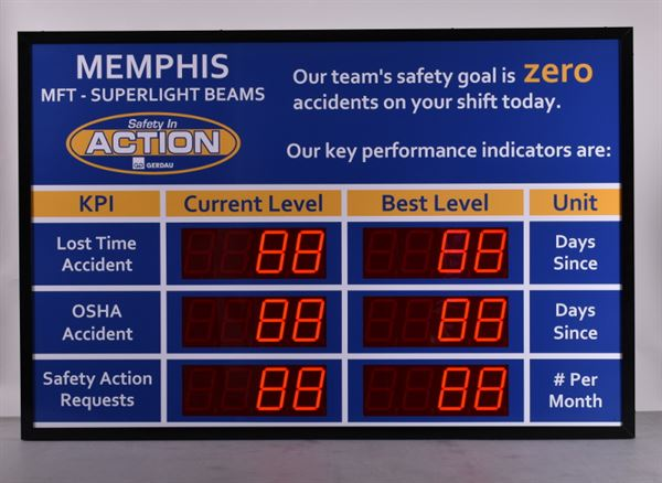 Our team's safety goal is Zero accidents on your shift today